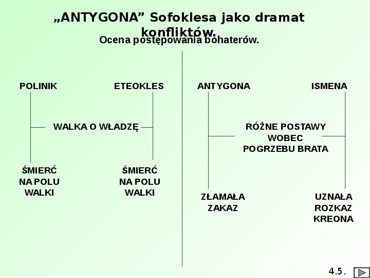 Teatr i Antygona - Slajd 22