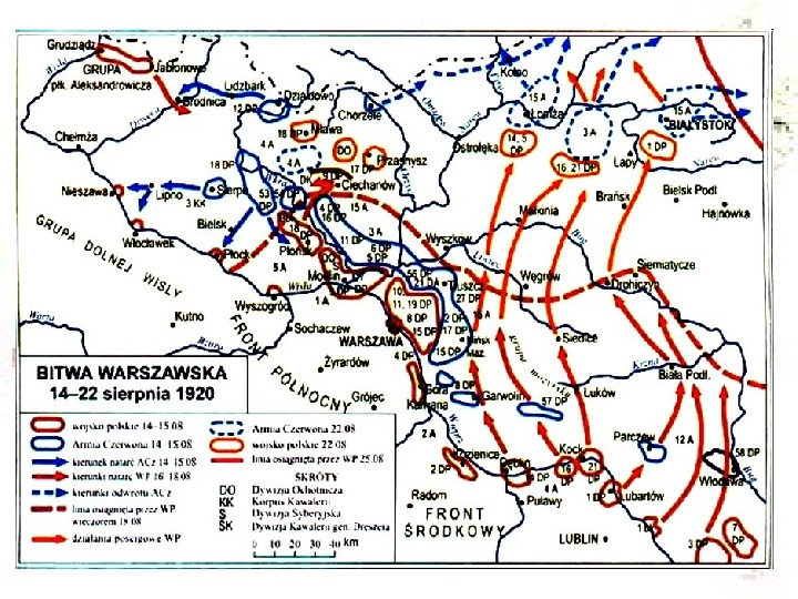 Walka o granice II RP w latach 1919-21 - Slajd 11