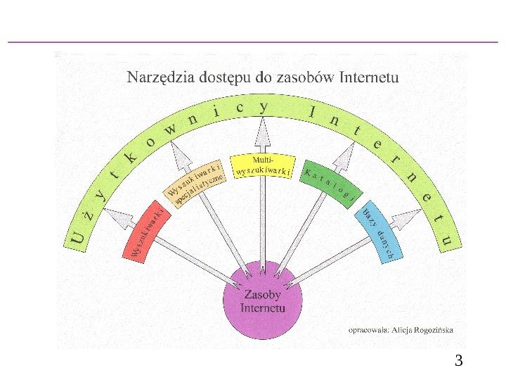 Wyszukiwanie informacji w Internecie - Slajd 2