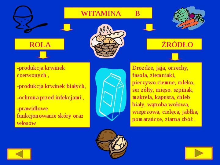 Zdrowe odżywianie - Slajd 4