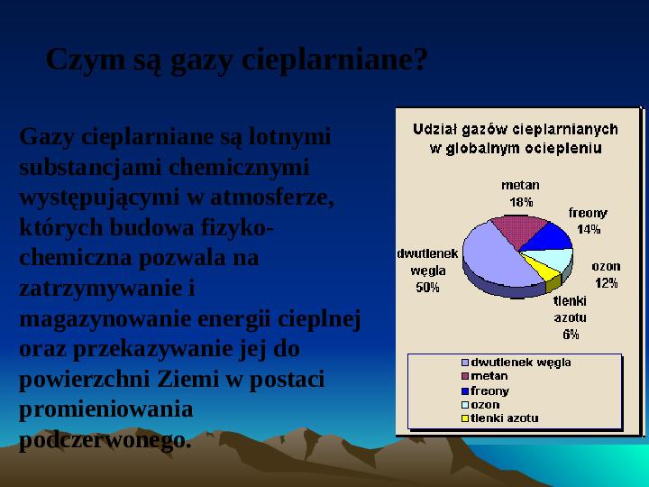Efekt cieplarniany - Slajd 2