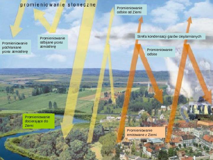 Efekt cieplarniany - Slajd 5