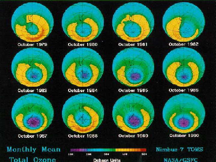 Efekt cieplarniany - Slajd 15