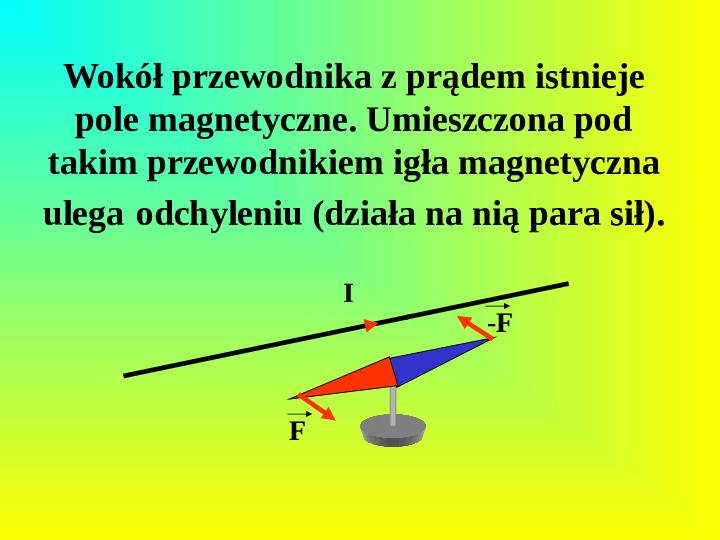 Oddziaływania elektromagnetyczne - Slajd 1