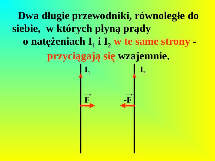 Oddziaływania elektromagnetyczne - Slajd 2