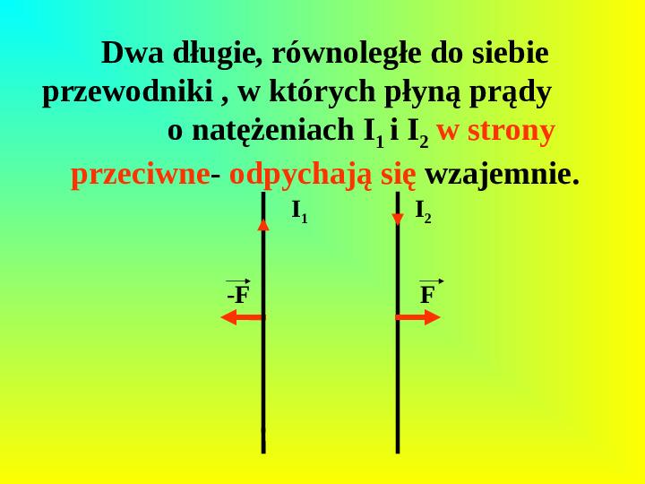 Oddziaływania elektromagnetyczne - Slajd 3