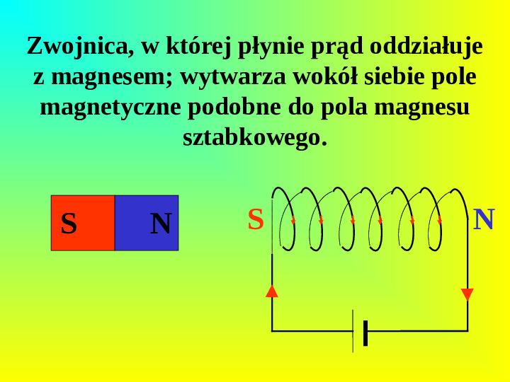 Oddziaływania elektromagnetyczne - Slajd 6
