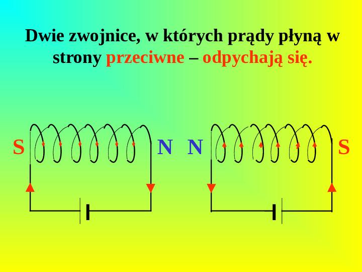 Oddziaływania elektromagnetyczne - Slajd 8