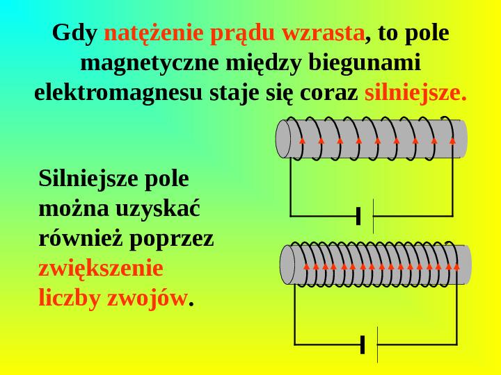 Oddziaływania elektromagnetyczne - Slajd 11