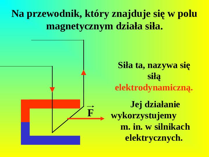 Oddziaływania elektromagnetyczne - Slajd 12