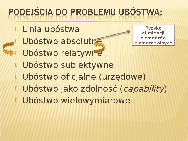 Polska biedy, marginalizacja - Slajd 2