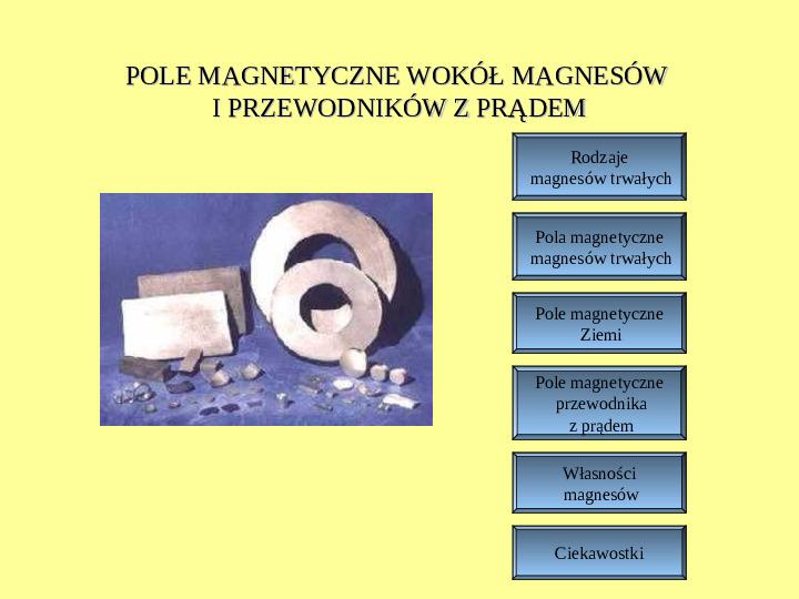Odziaływania magnetyczne - Slajd 1