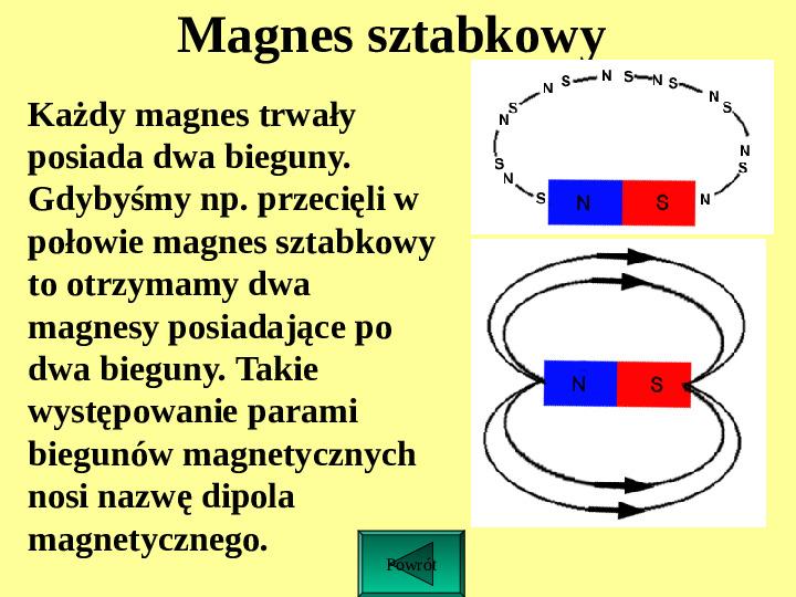 Odziaływania magnetyczne - Slajd 2