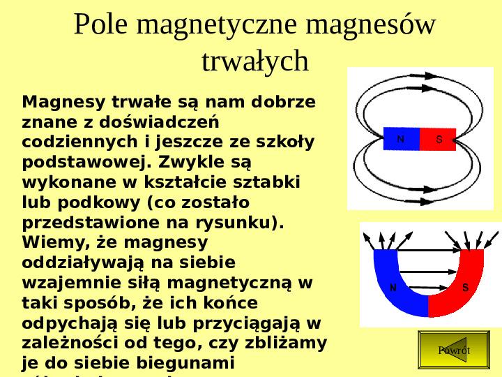 Odziaływania magnetyczne - Slajd 4