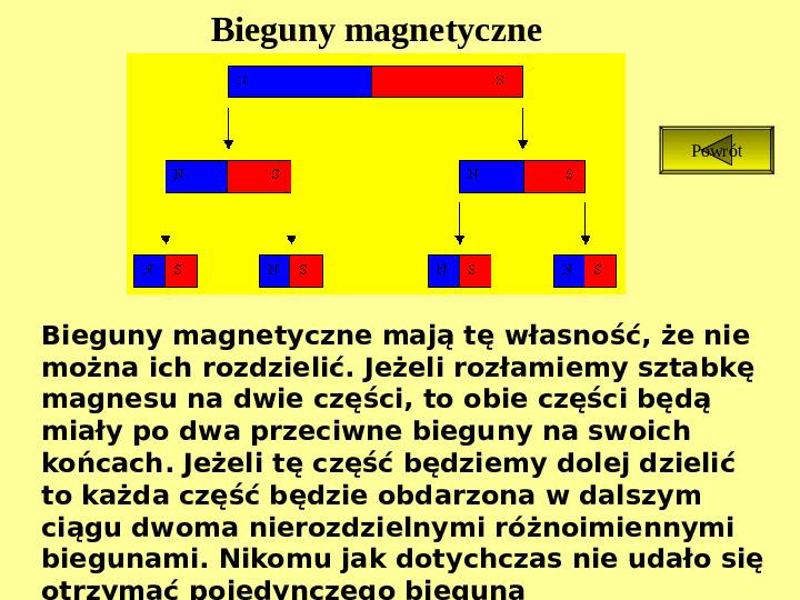 Odziaływania magnetyczne - Slajd 8