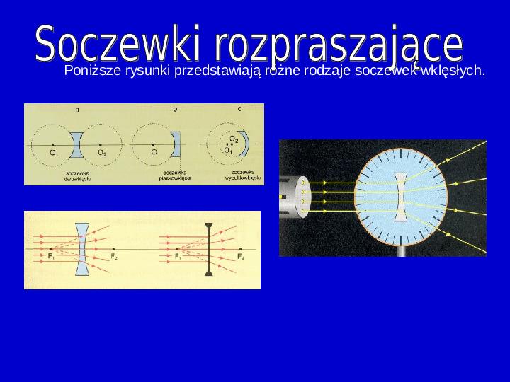 Optyka - Slajd 3
