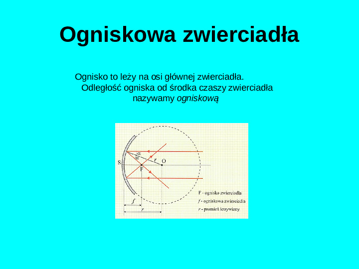 Optyka - Slajd 12