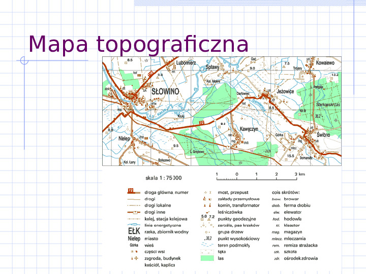 Poznaj rodzaje map - Slajd 3
