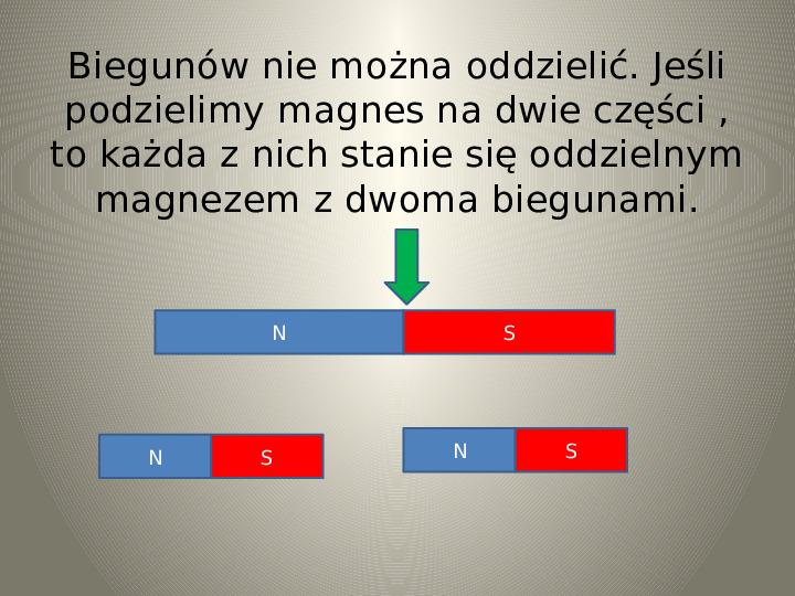 Poznajemy zjawisko magnetyzmu - Slajd 7