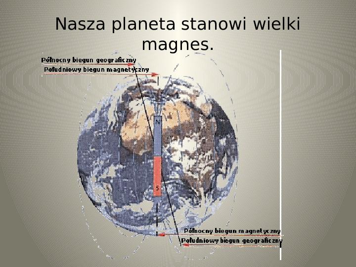 Poznajemy zjawisko magnetyzmu - Slajd 11