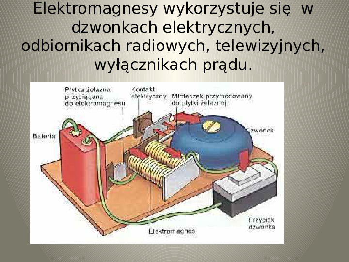Poznajemy zjawisko magnetyzmu - Slajd 14