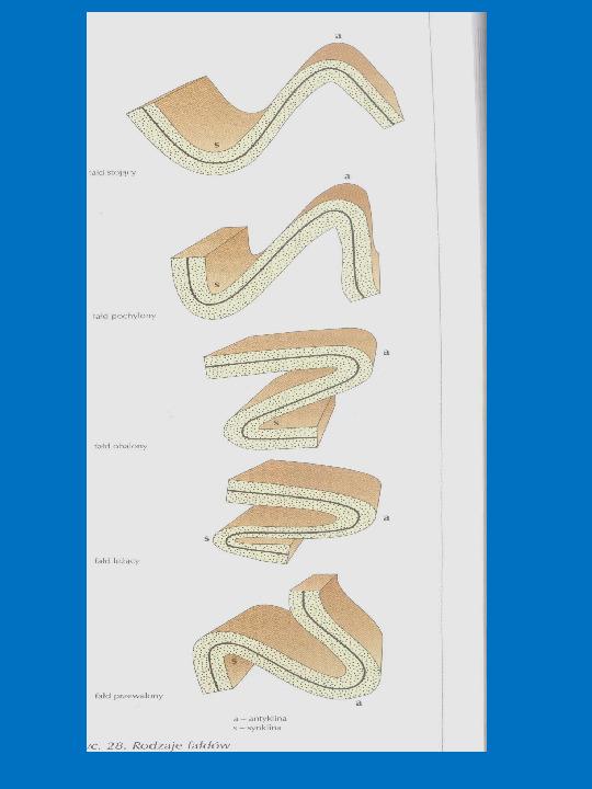 Procesy endogeniczne i egzogeniczne - Slajd 3