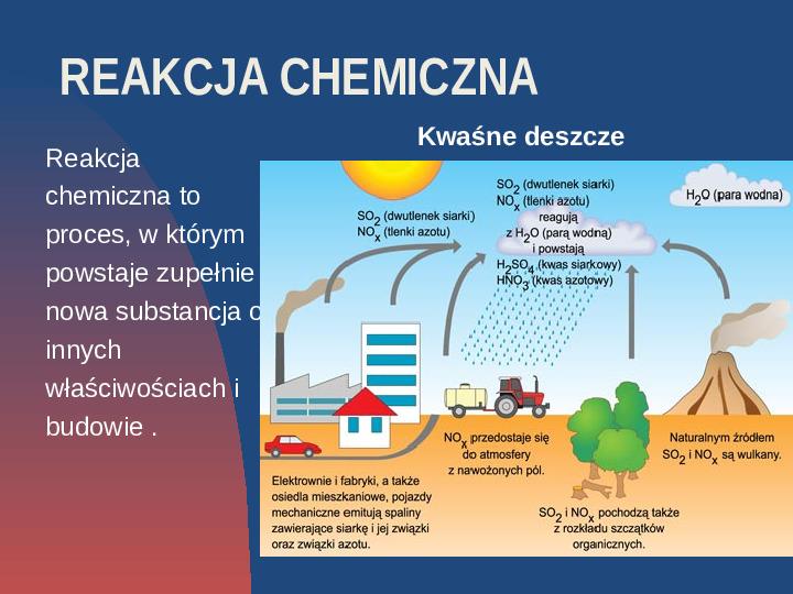 Przemiany fizyczne i chemiczne - Slajd 4
