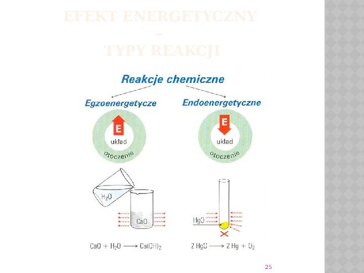 Reakcje Chemiczne - Slajd 24
