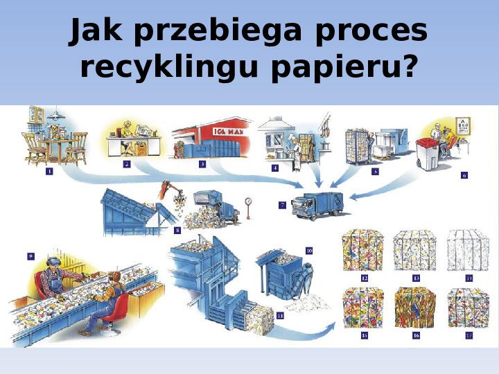 Recykling final - Slajd 19