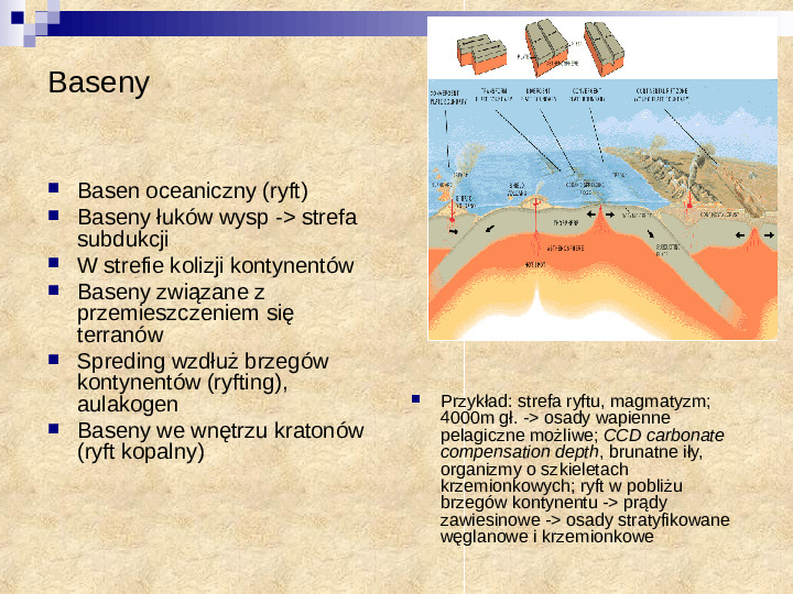 Skały osadowe a tektonika płyt - Slajd 3