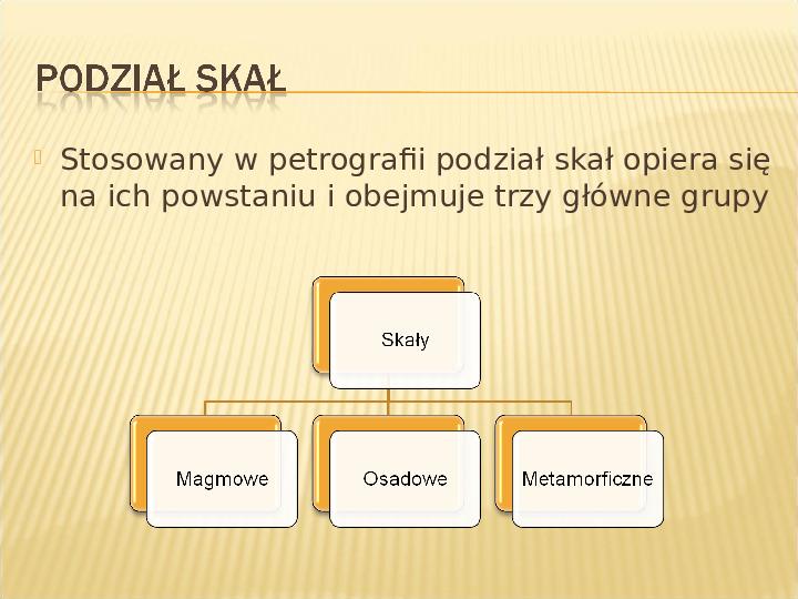 Skały - Slajd 2