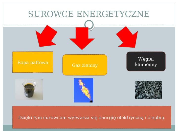 Surowce mineralne Ziemi - Slajd 3