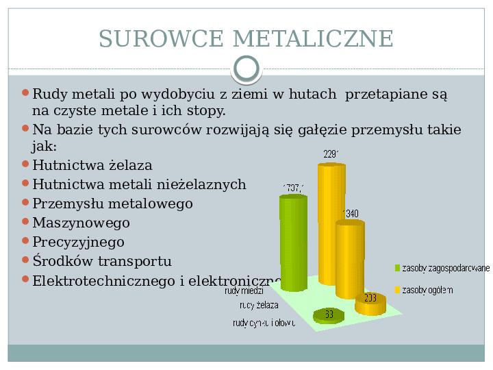Surowce mineralne Ziemi - Slajd 7