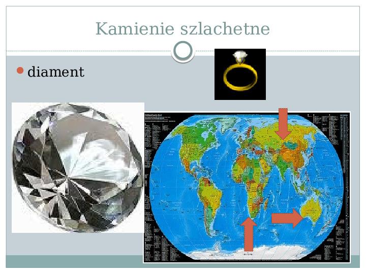 Surowce mineralne Ziemi - Slajd 16