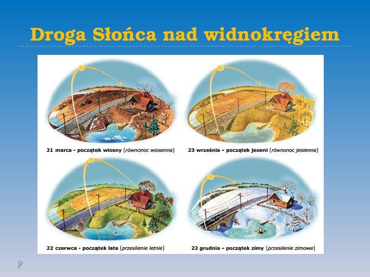 Pory roku w Polsce - Slajd 1