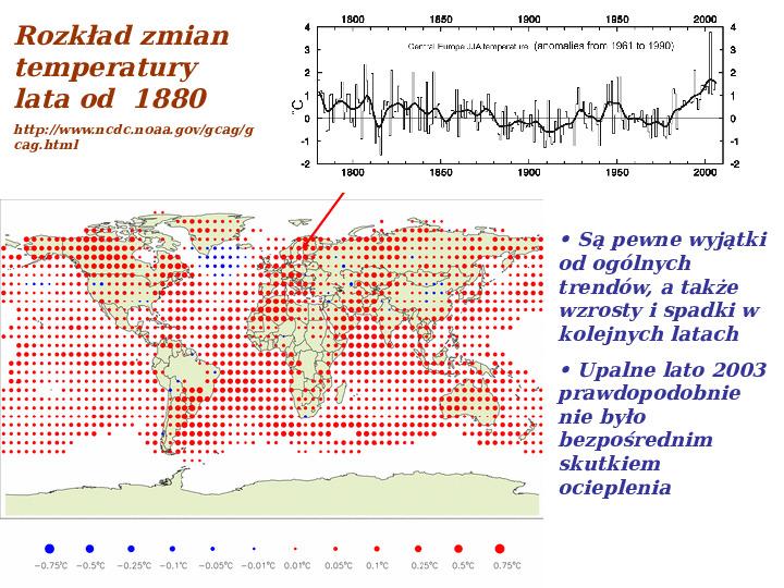 Współczesne zmiany klimatu - Slajd 17