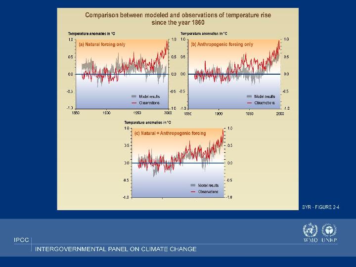 Współczesne zmiany klimatu - Slajd 27