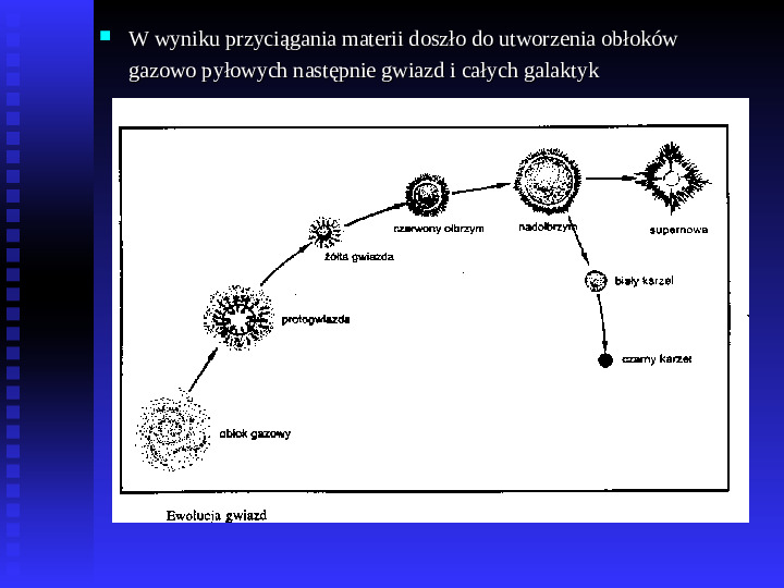 Ziemia we Wszechświecie Ziemia w układzie słonecznym - Slajd 3