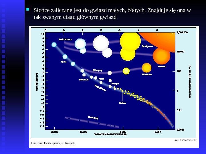 Ziemia we Wszechświecie Ziemia w układzie słonecznym - Slajd 12