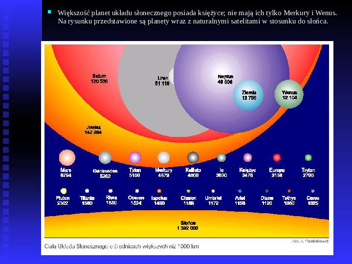Ziemia we Wszechświecie Ziemia w układzie słonecznym - Slajd 16