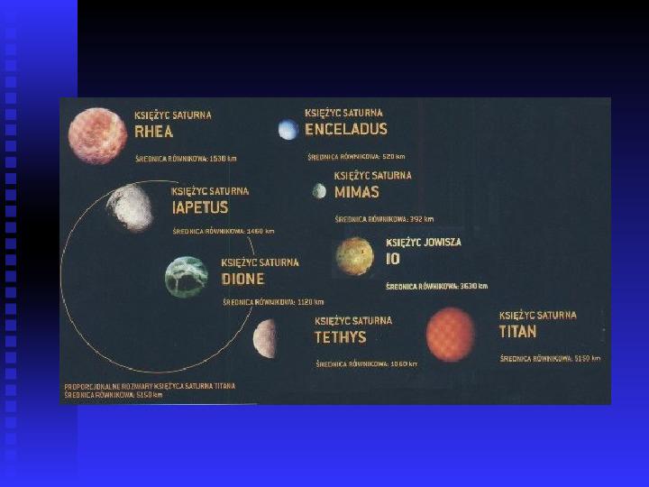 Ziemia we Wszechświecie Ziemia w układzie słonecznym - Slajd 26