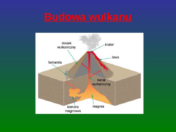 Wulkanizm - Slajd 2