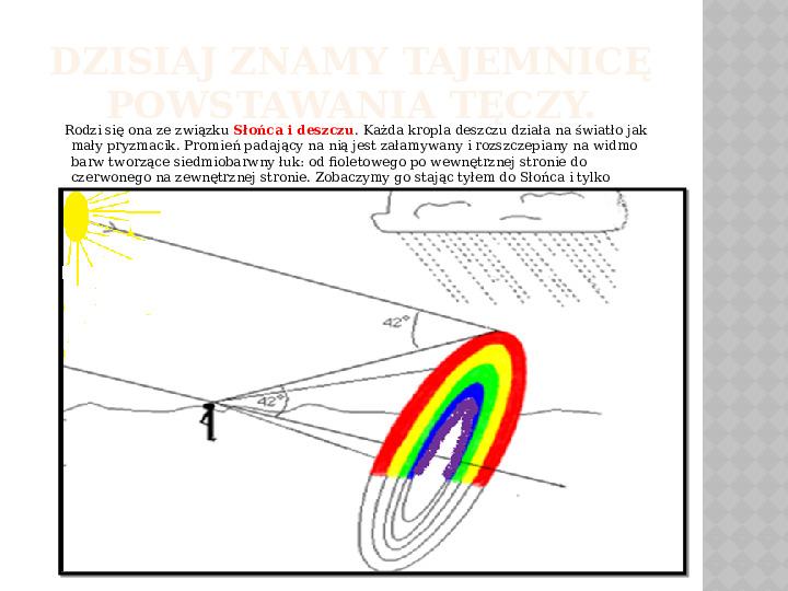 Zjawisko optyczne zwane teczą - Slajd 1