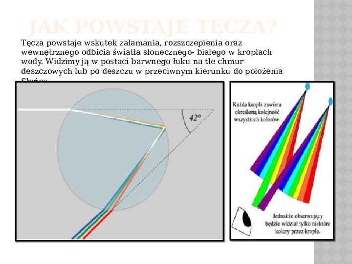 Zjawisko optyczne zwane teczą - Slajd 2