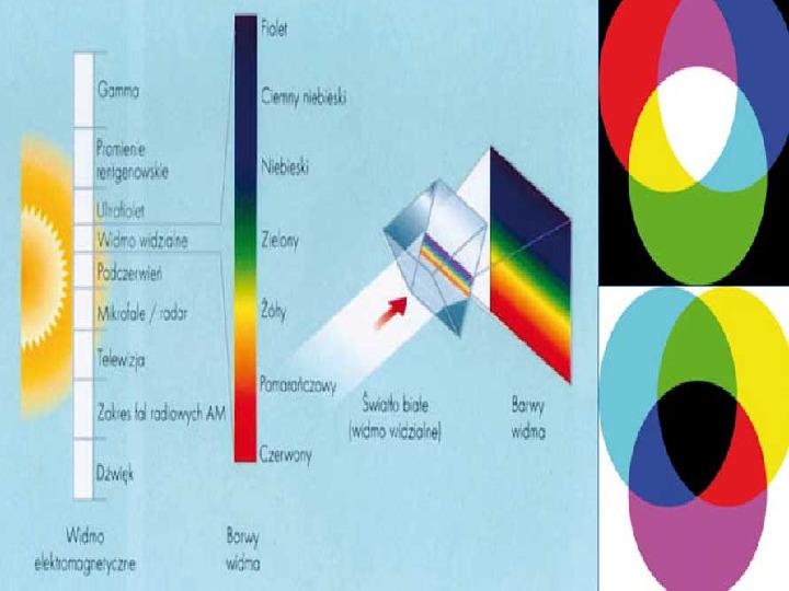 Świat pełen barw - Slajd 8