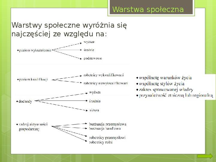 Struktura społeczna i formy organizacji społeczeństw - Slajd 8