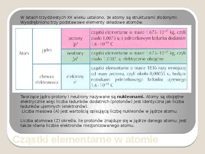 Atomy - Slajd 3