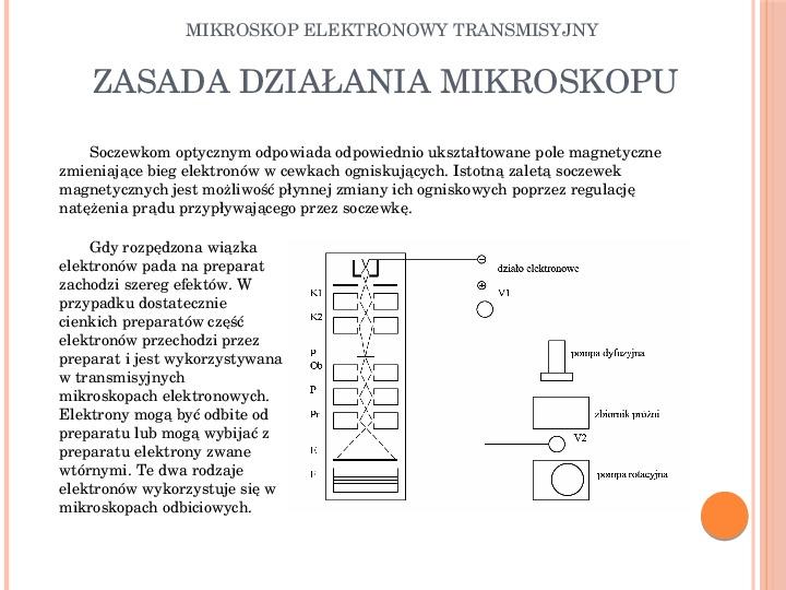 Mikroskop elektronowy transmisyjny - Slajd 4