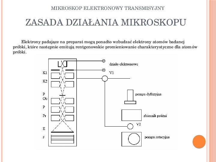 Mikroskop elektronowy transmisyjny - Slajd 5