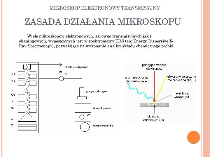 Mikroskop elektronowy transmisyjny - Slajd 6